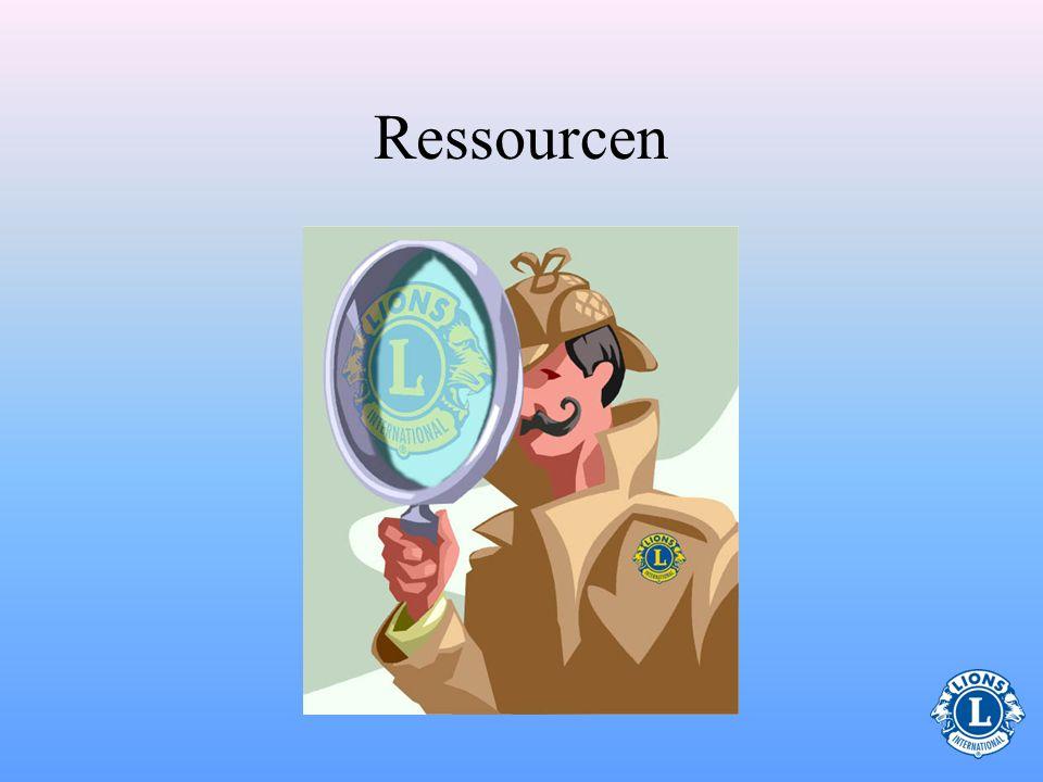 Ressourcen 1