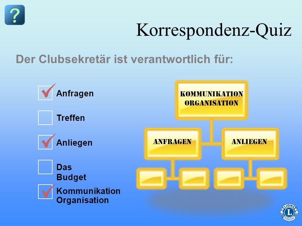 Kommunikation Organisation