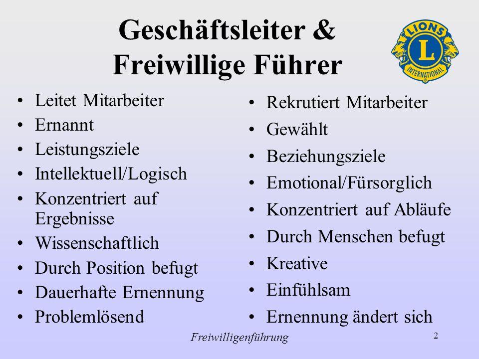 Geschäftsleiter & Freiwillige Führer