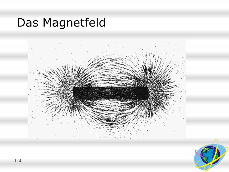Das Magnetfeld