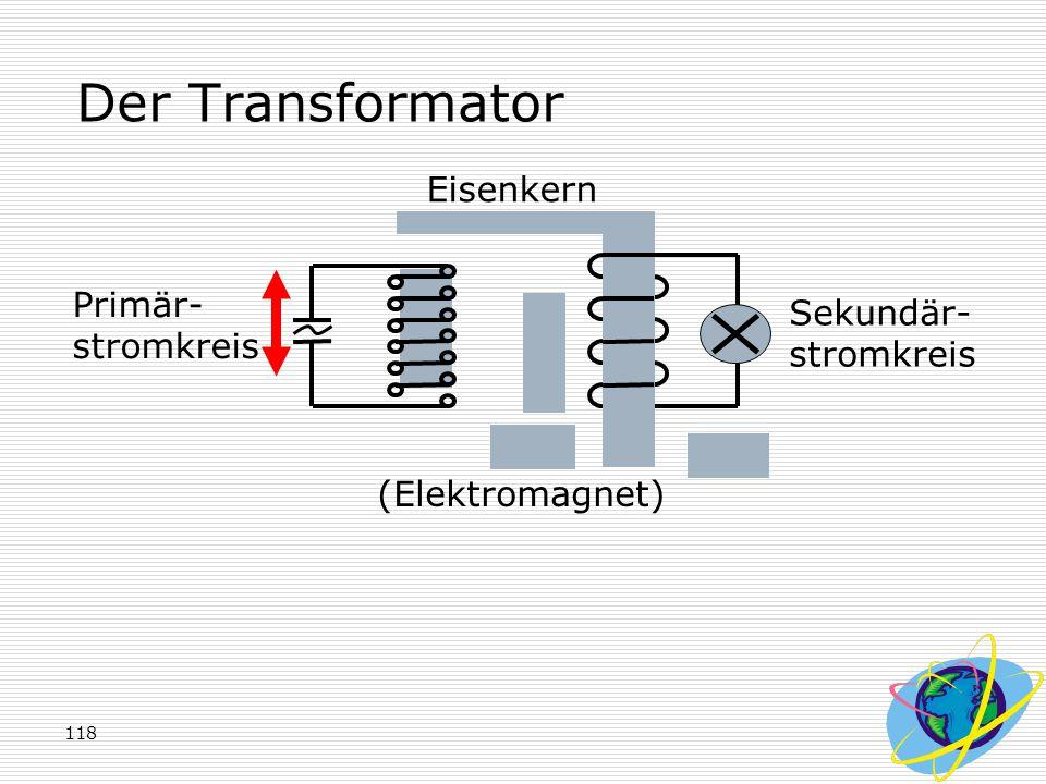 Der Transformator Eisenkern Primär-stromkreis Sekundär-stromkreis