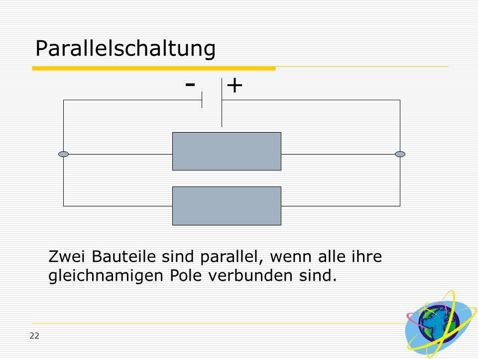 Parallelschaltung - + Zwei Bauteile sind parallel, wenn alle ihre gleichnamigen Pole verbunden sind.