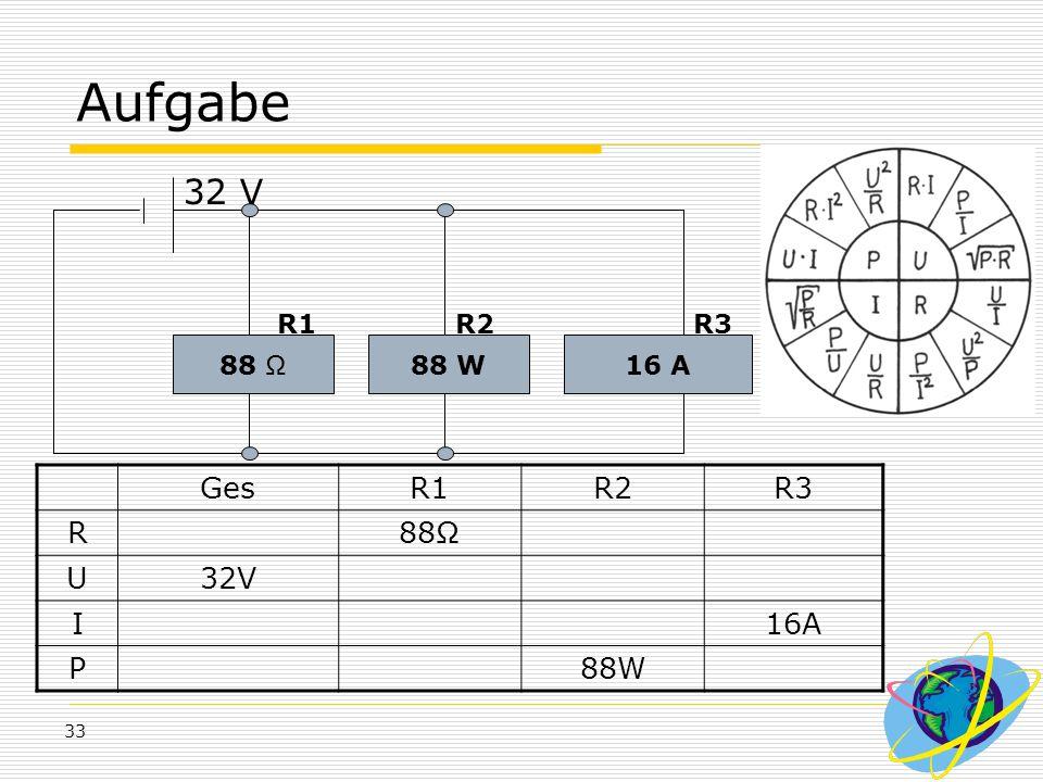 Aufgabe 32 V Ges R1 R2 R3 R 88Ω U 32V I 16A P 88W 88 Ω 88 W R1 R2 16 A