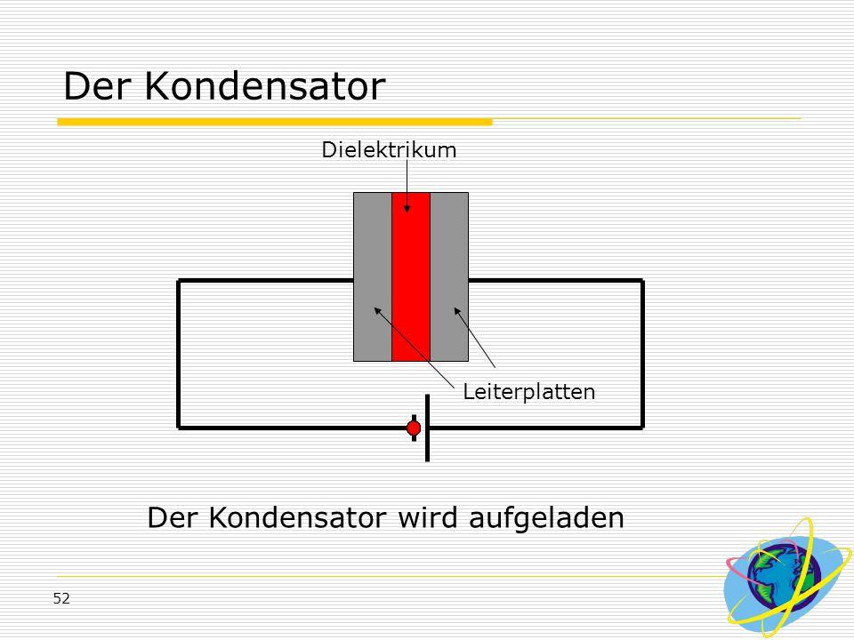 Der Kondensator Der Kondensator wird aufgeladen Dielektrikum
