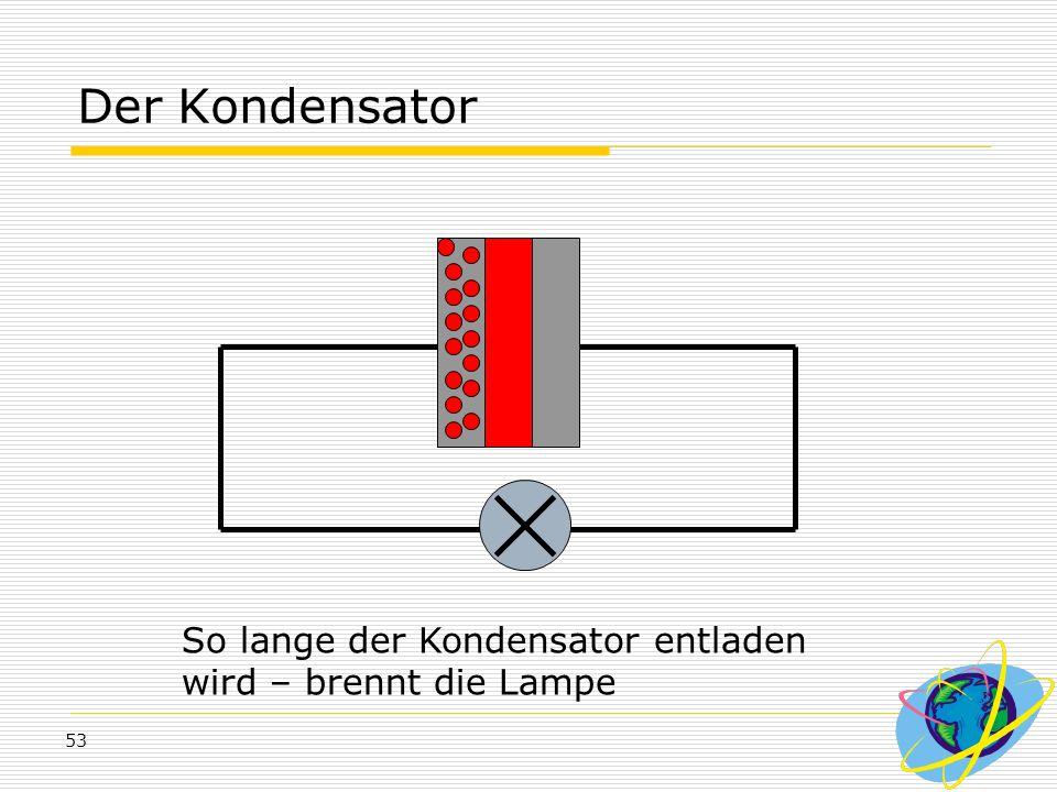 Der Kondensator So lange der Kondensator entladen wird – brennt die Lampe