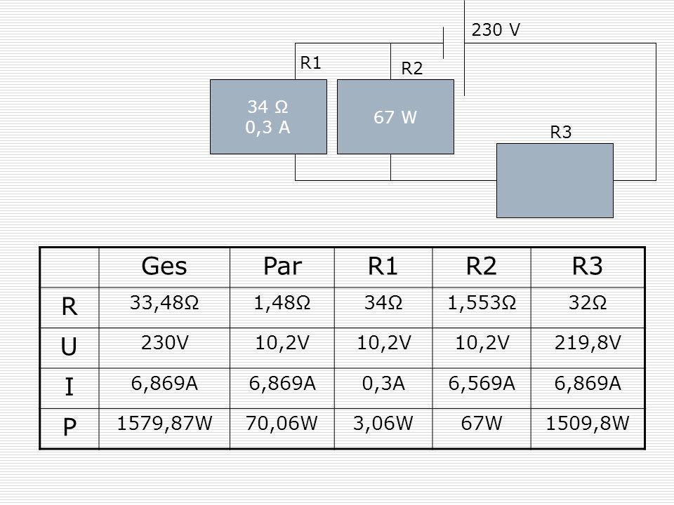 Ges Par R1 R2 R3 R U I P 33,48Ω 1,48Ω 34Ω 1,553Ω 32Ω 230V 10,2V 219,8V