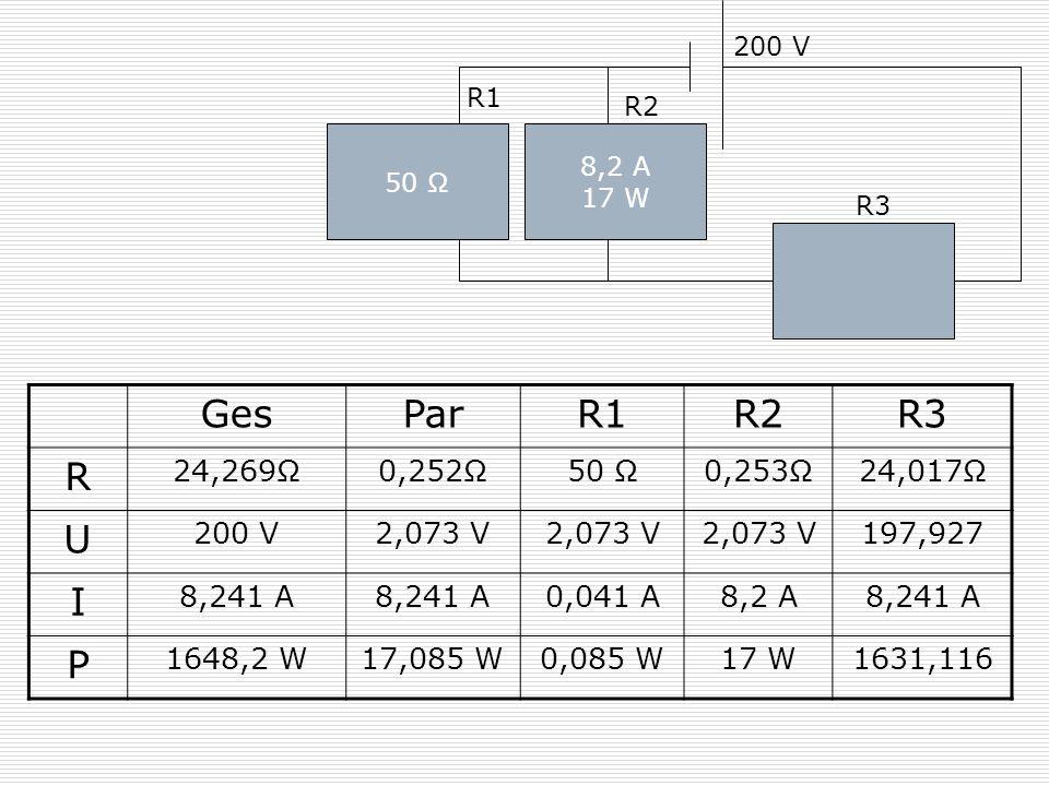 200 V R1. R2. 50 Ω. 8,2 A 17 W. R3. Ges. Par. R1. R2. R3. R. 24,269Ω. 0,252Ω. 50 Ω. 0,253Ω.
