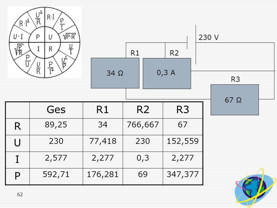 230 V R1. R2. 34 Ω. 0,3 A. R3. 67 Ω. Ges. R1. R2. R3. R. 89,25. 34. 766,667. 67. U. 230.
