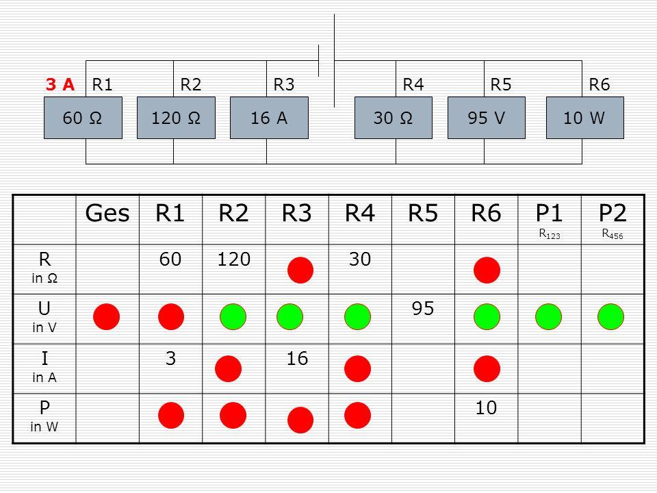 Ges R1 R2 R3 R4 R5 R6 P1 R123 P2 R456 R in Ω 60 120 30 U in V 95