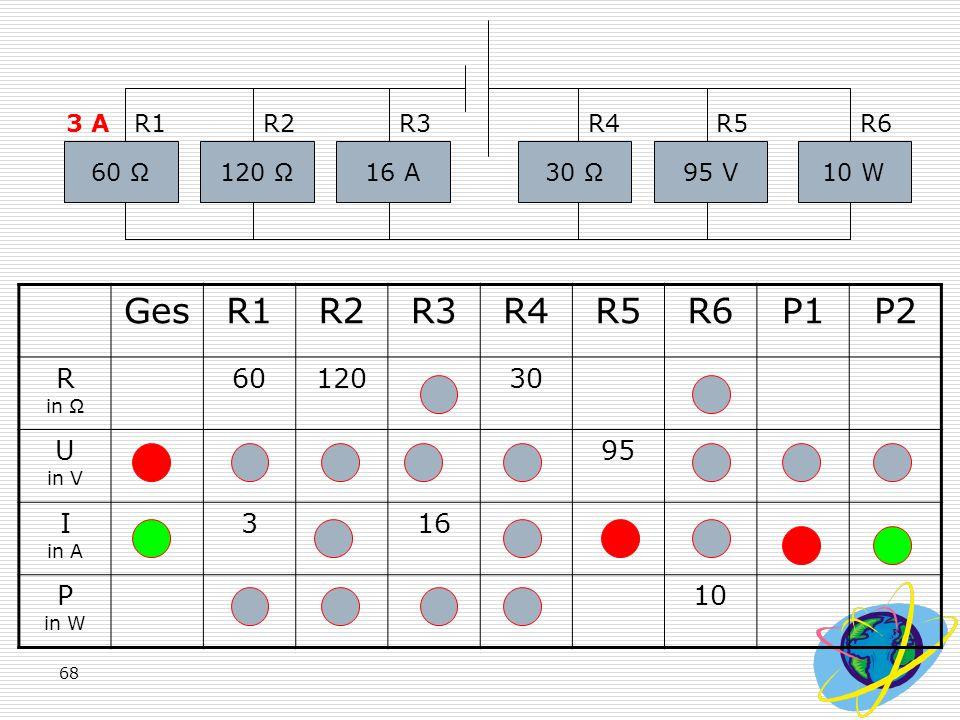Ges R1 R2 R3 R4 R5 R6 P1 P2 R in Ω 60 120 30 U in V 95 I in A 3 16