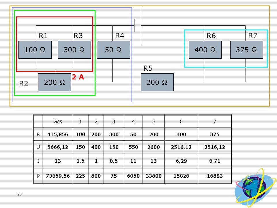 R1 R3. R4. R6. R7. 100 Ω. 300 Ω. 50 Ω. 400 Ω. 375 Ω. R5. 2 A. 200 Ω. 200 Ω. R2. Ges. 1.