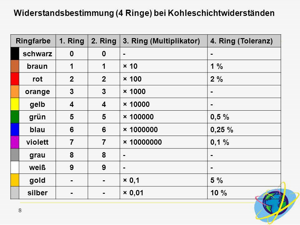 Widerstandsbestimmung (4 Ringe) bei Kohleschichtwiderständen
