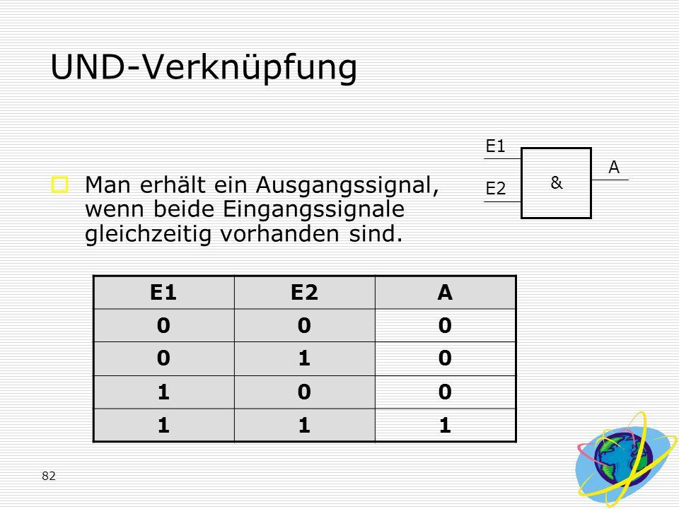UND-Verknüpfung & E1. E2. A. Man erhält ein Ausgangssignal, wenn beide Eingangssignale gleichzeitig vorhanden sind.