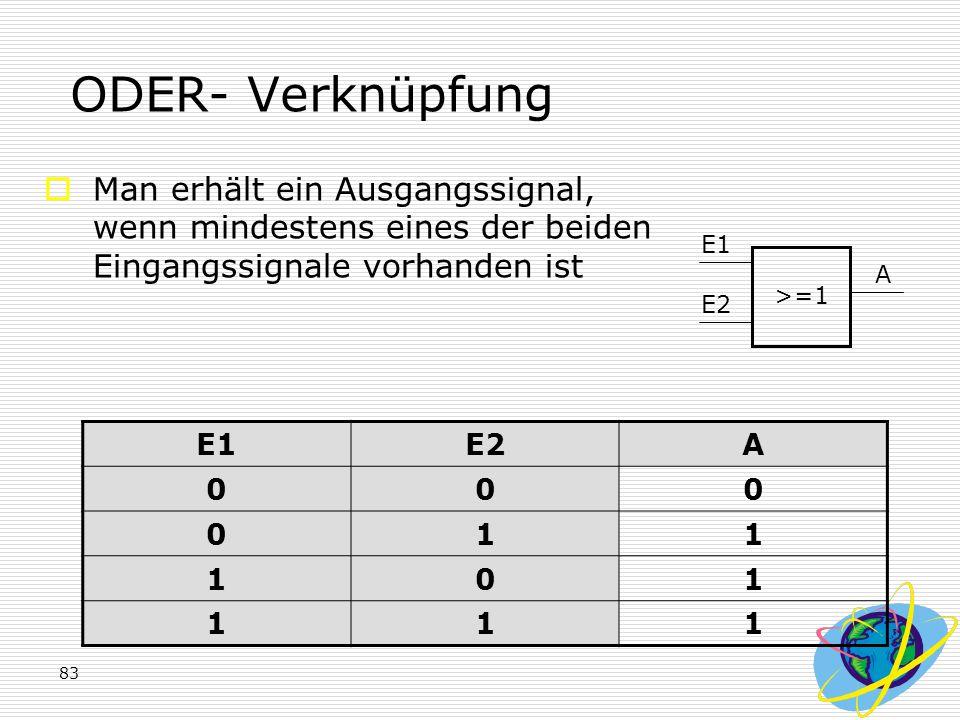 ODER- Verknüpfung Man erhält ein Ausgangssignal, wenn mindestens eines der beiden Eingangssignale vorhanden ist.