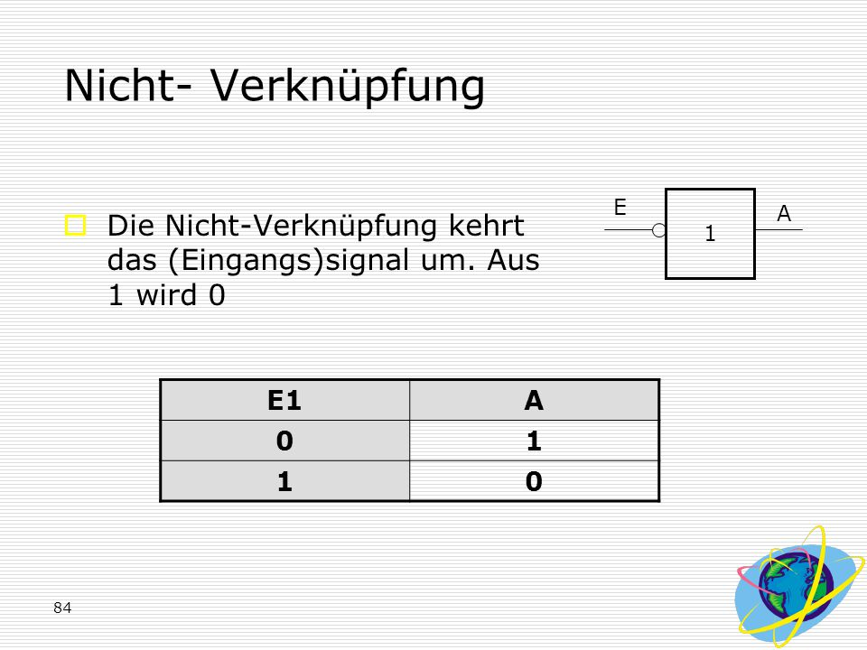 Nicht- Verknüpfung 1 E A Die Nicht-Verknüpfung kehrt das (Eingangs)signal um. Aus 1 wird 0 E1 A 1