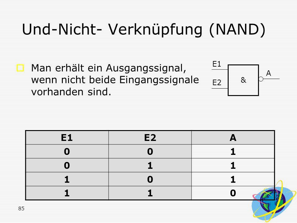 Und-Nicht- Verknüpfung (NAND)