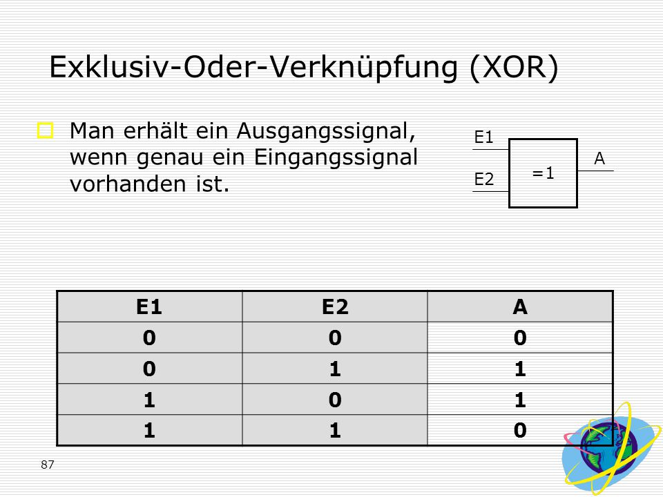 Exklusiv-Oder-Verknüpfung (XOR)