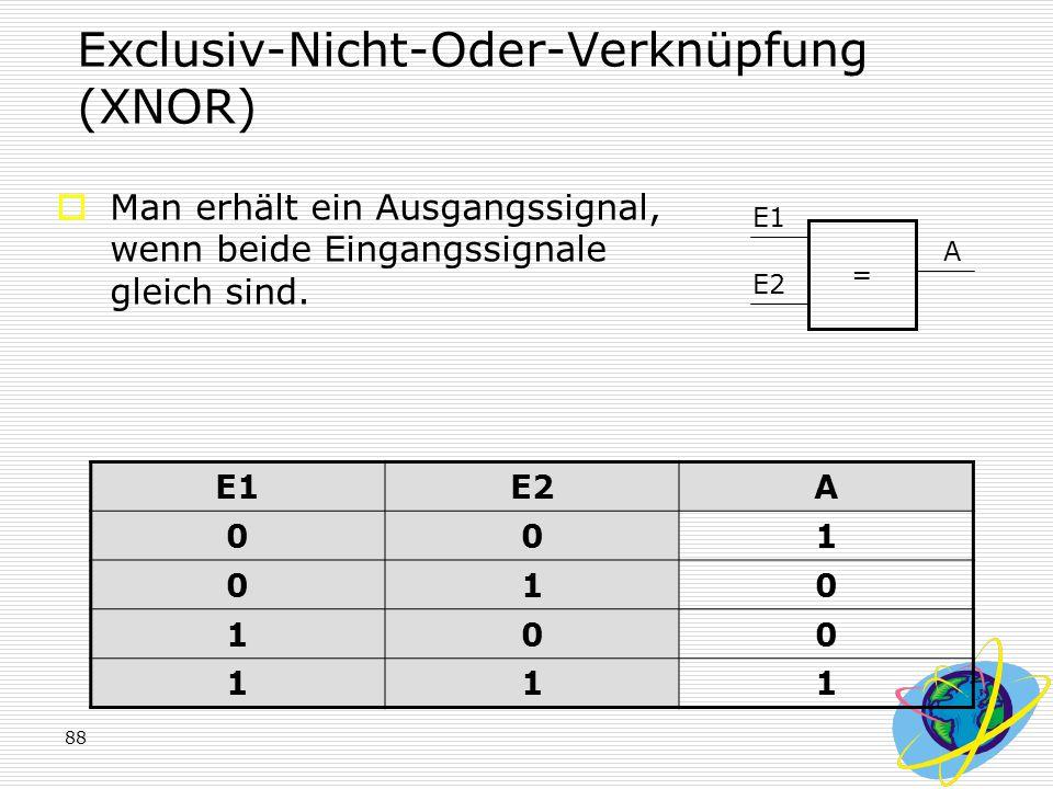 Exclusiv-Nicht-Oder-Verknüpfung (XNOR)