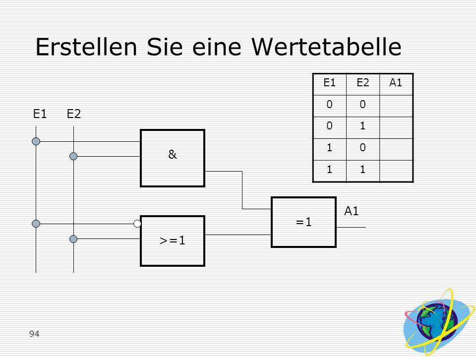 Erstellen Sie eine Wertetabelle