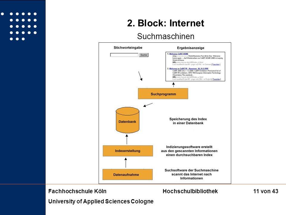 2. Block: Internet Suchmaschinen