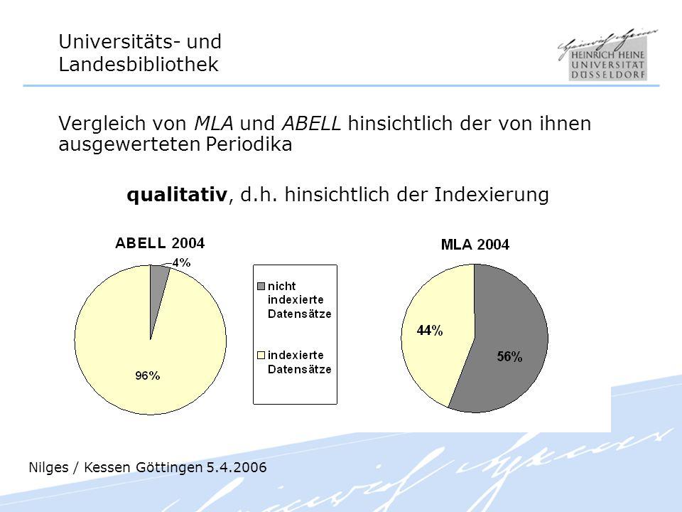 Vergleich von MLA und ABELL hinsichtlich der von ihnen ausgewerteten Periodika