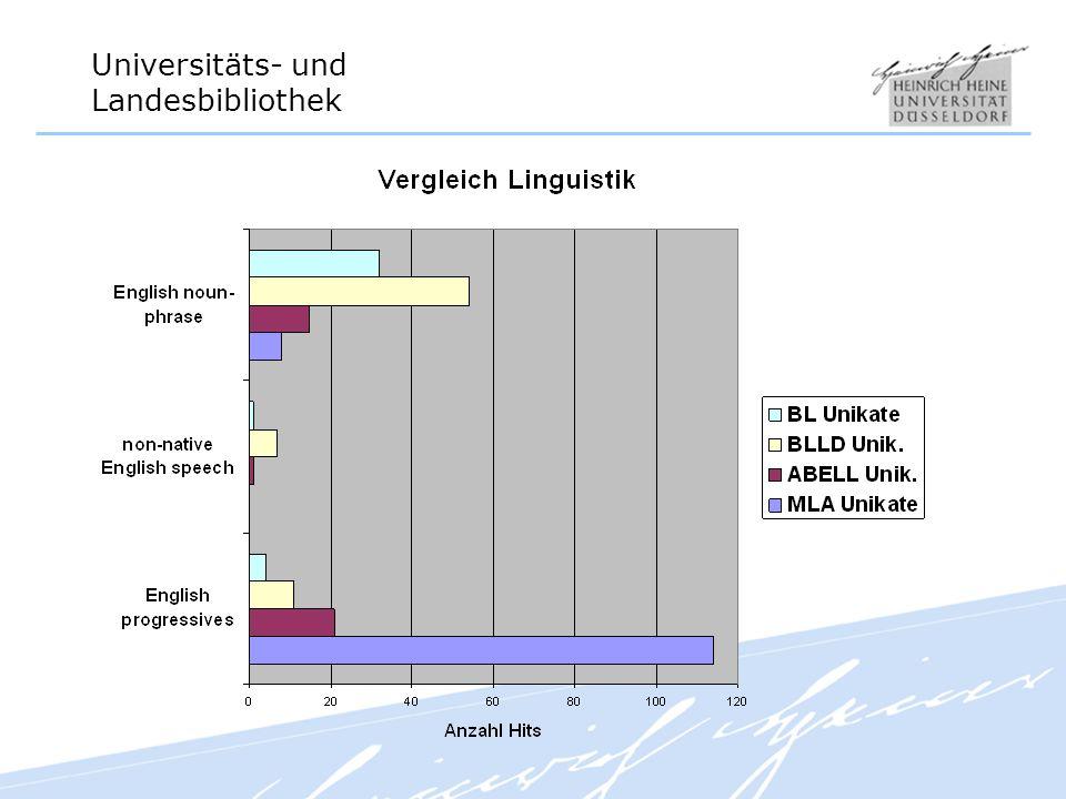Für uns erstaunlicherweise sind beim Thema English progressives die Treffermengen in MLA und ABELL im Vergleich zu den rein linguistischen Fachbibliographien erstaunlich hoch.