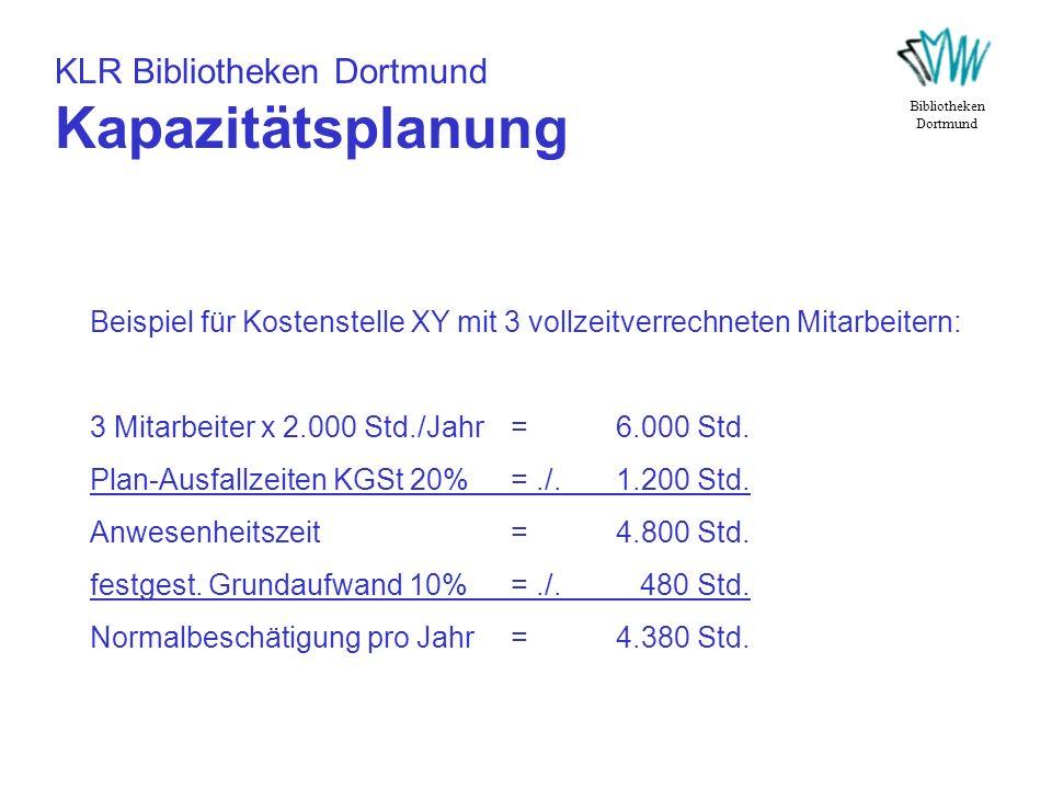 KLR Bibliotheken Dortmund Kapazitätsplanung