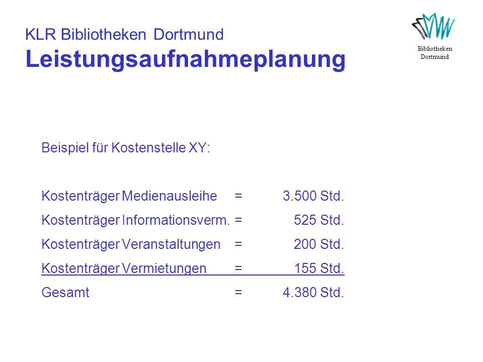 KLR Bibliotheken Dortmund Leistungsaufnahmeplanung