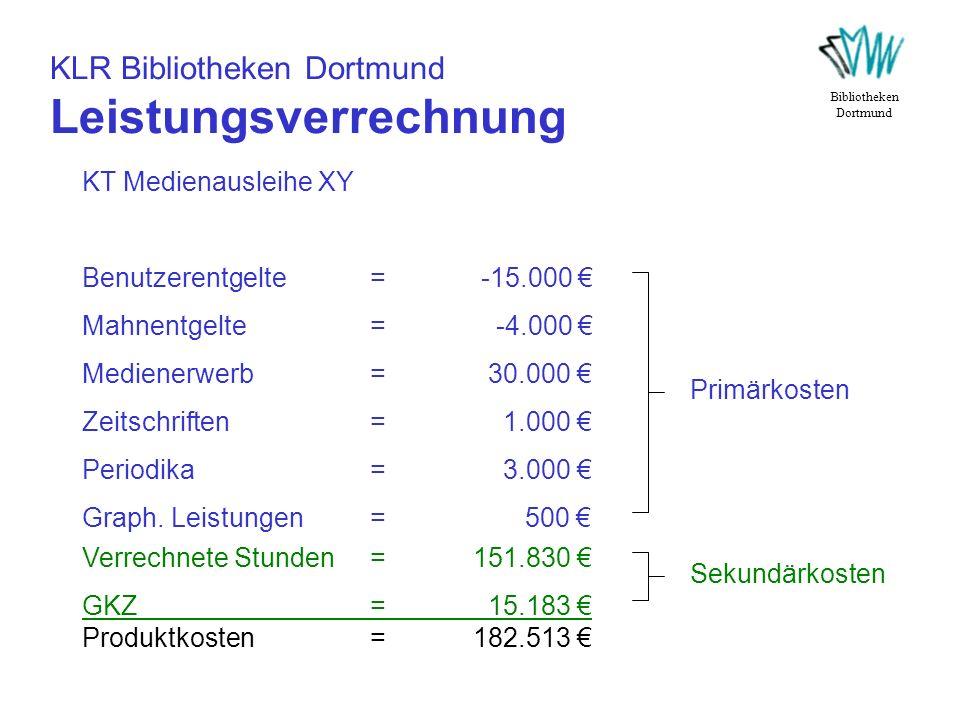 KLR Bibliotheken Dortmund Leistungsverrechnung
