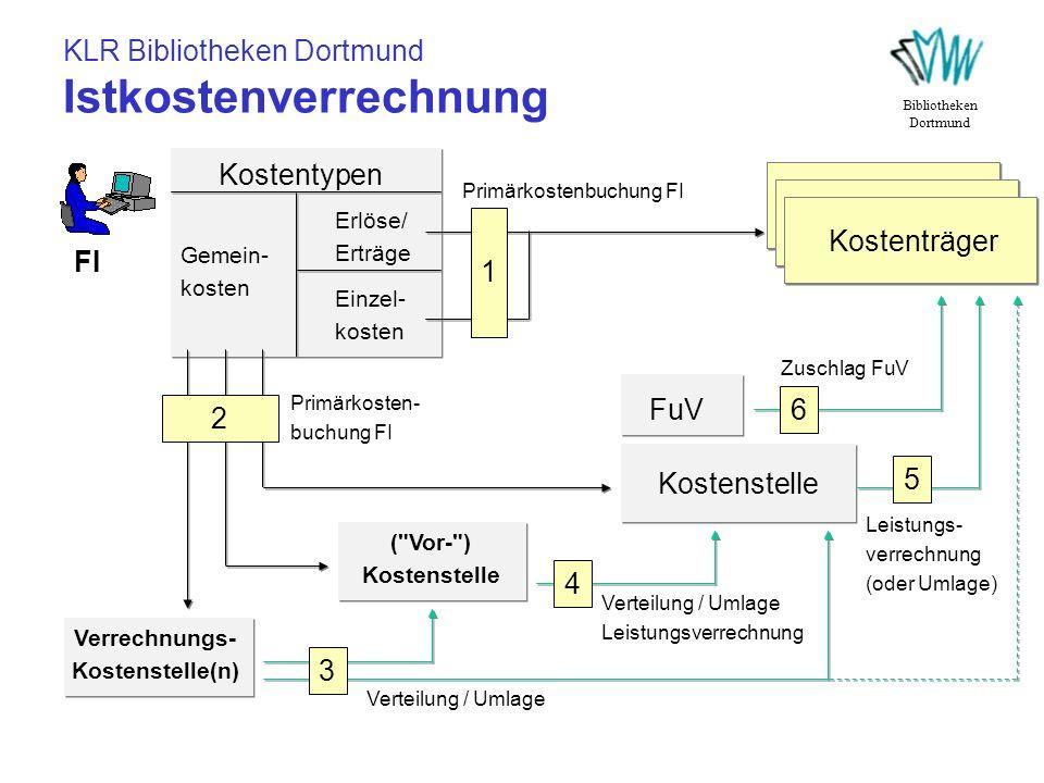 KLR Bibliotheken Dortmund Istkostenverrechnung