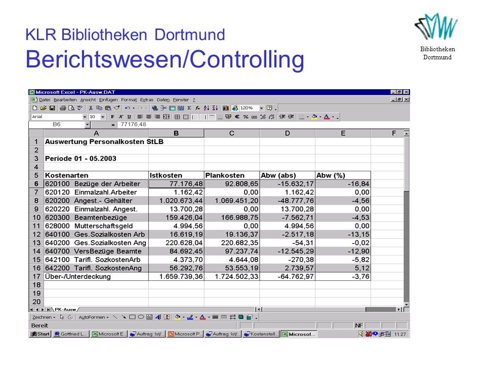 KLR Bibliotheken Dortmund Berichtswesen/Controlling