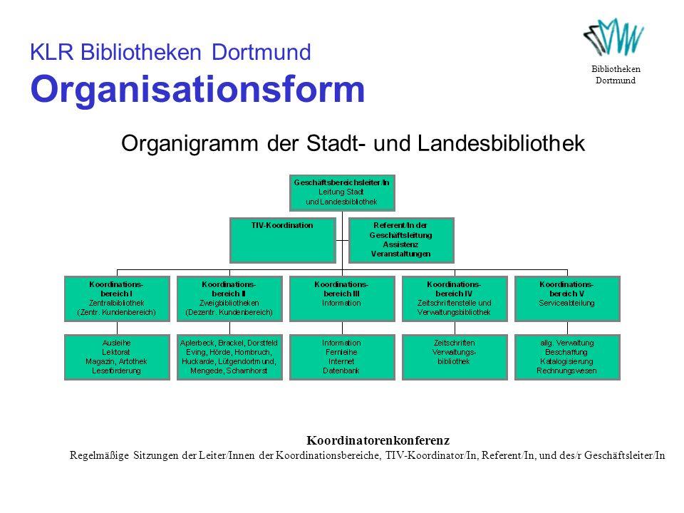 KLR Bibliotheken Dortmund Organisationsform