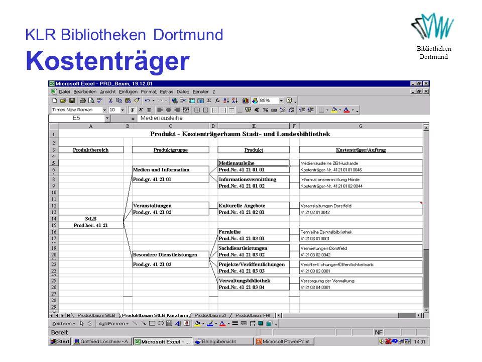 KLR Bibliotheken Dortmund Kostenträger
