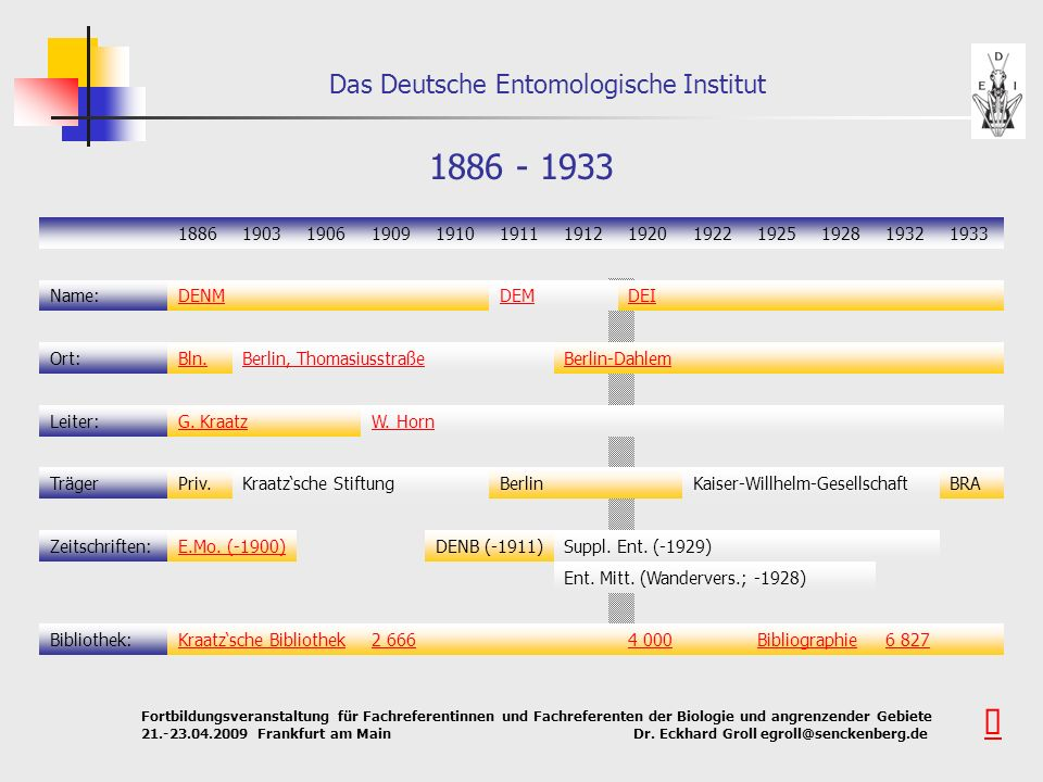 1886 - 1933 1886. 1903. 1906. 1909. 1910. 1911. 1912. 1920. 1922. 1925. 1928. 1932. 1933.
