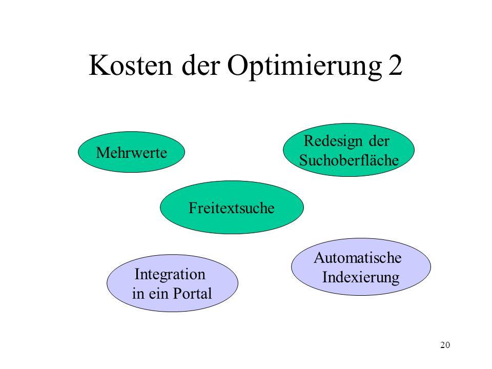 Kosten der Optimierung 2