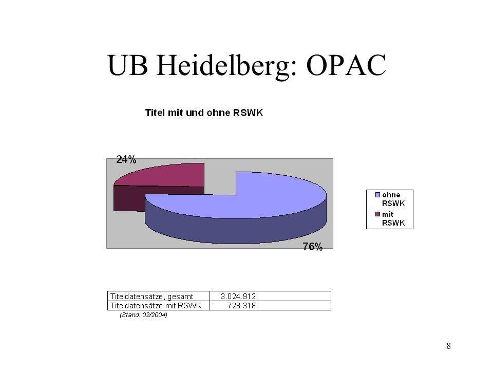UB Heidelberg: OPAC