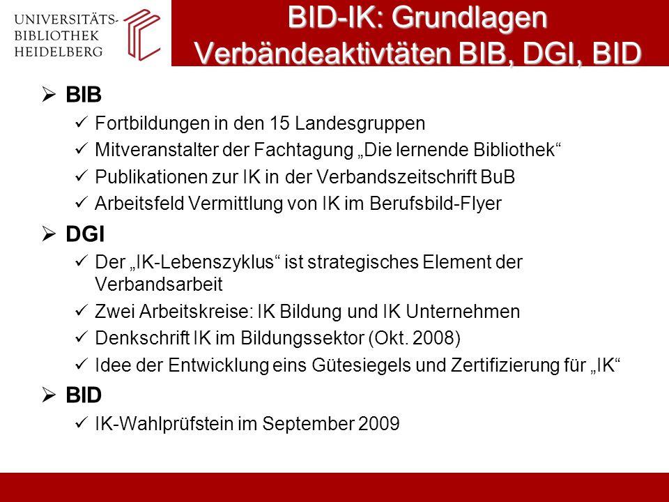 BID-IK: Grundlagen Verbändeaktivtäten BIB, DGI, BID