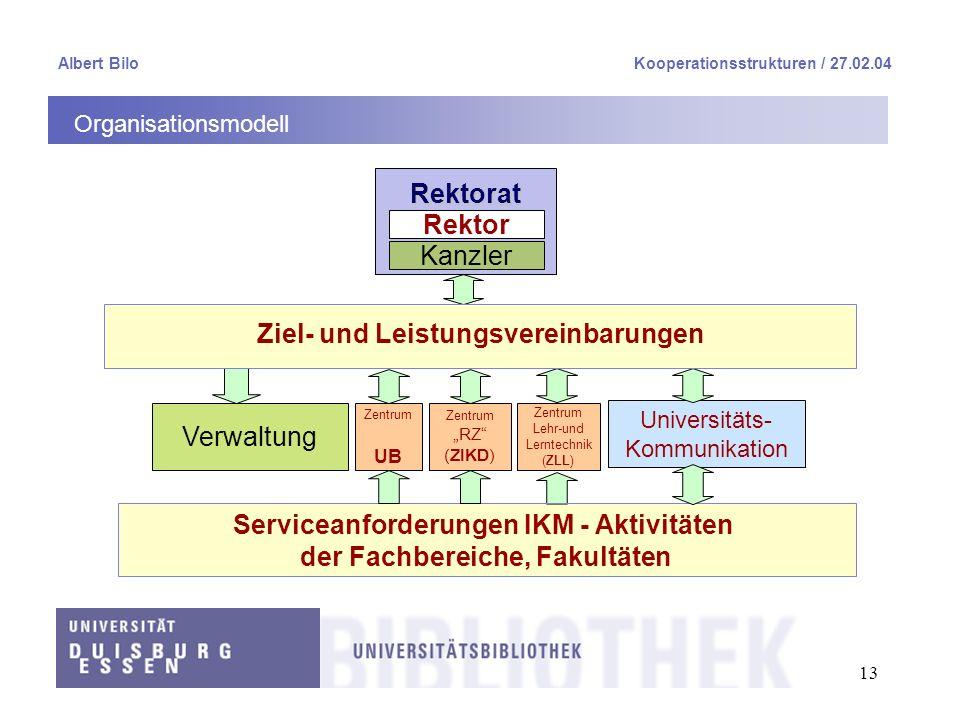 Serviceanforderungen IKM - Aktivitäten der Fachbereiche, Fakultäten