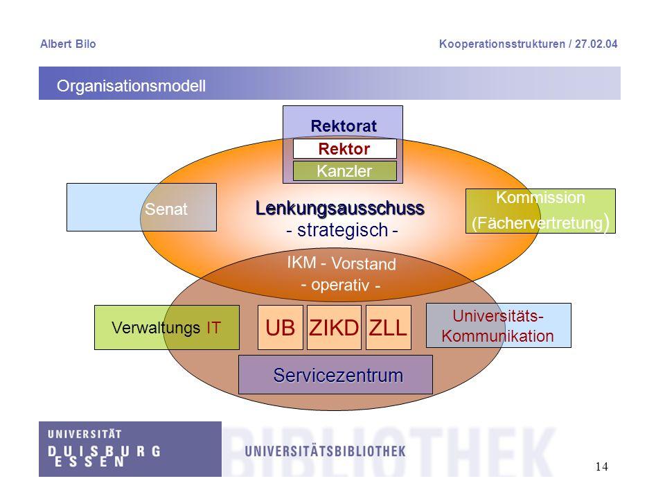 Senat UB ZIKD ZLL Lenkungsausschuss - strategisch - Servicezentrum