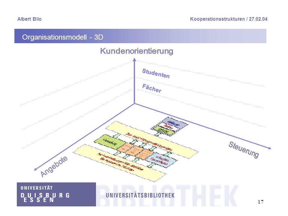 Organisationsmodell - 3D
