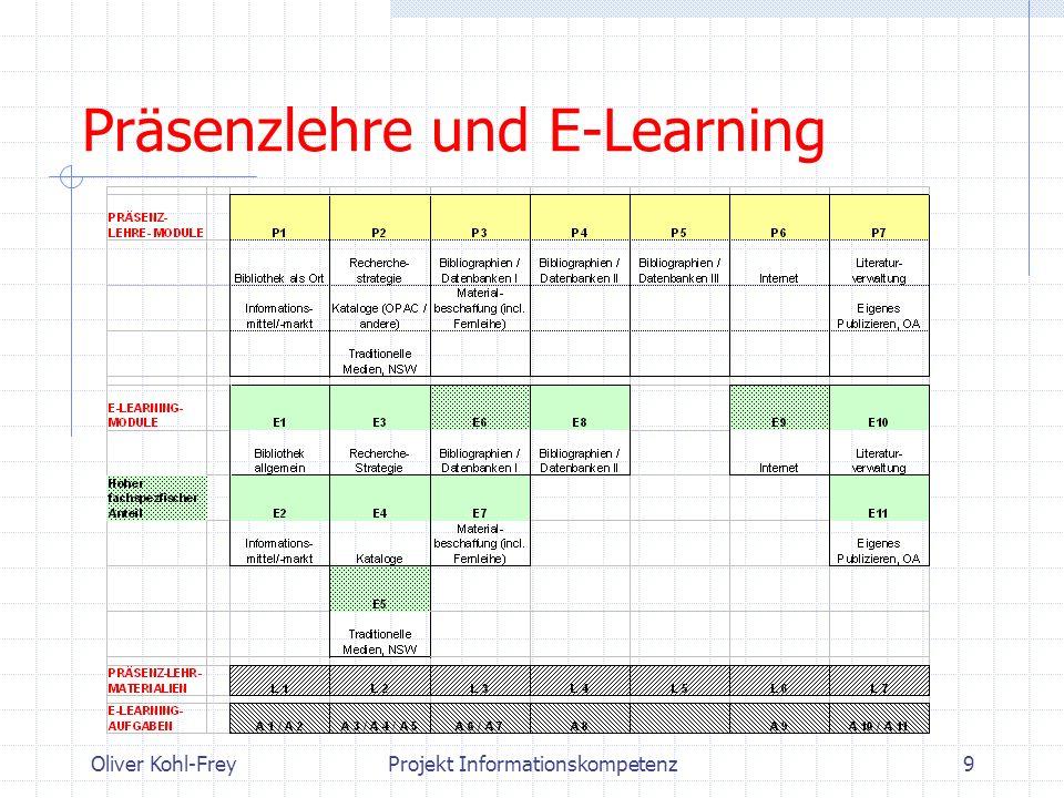 Präsenzlehre und E-Learning