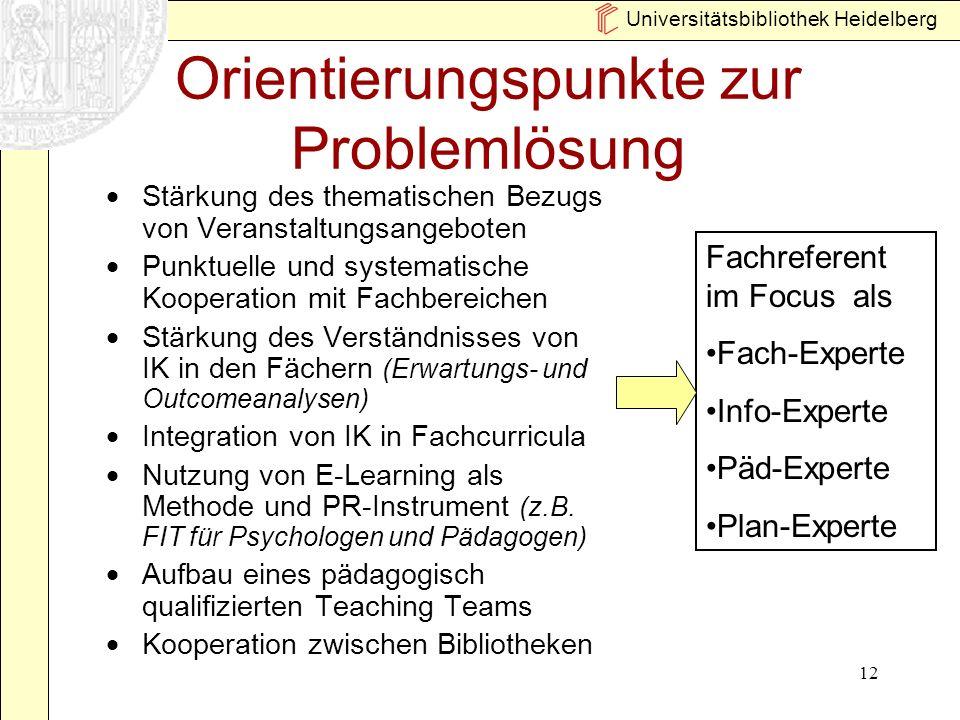 Orientierungspunkte zur Problemlösung