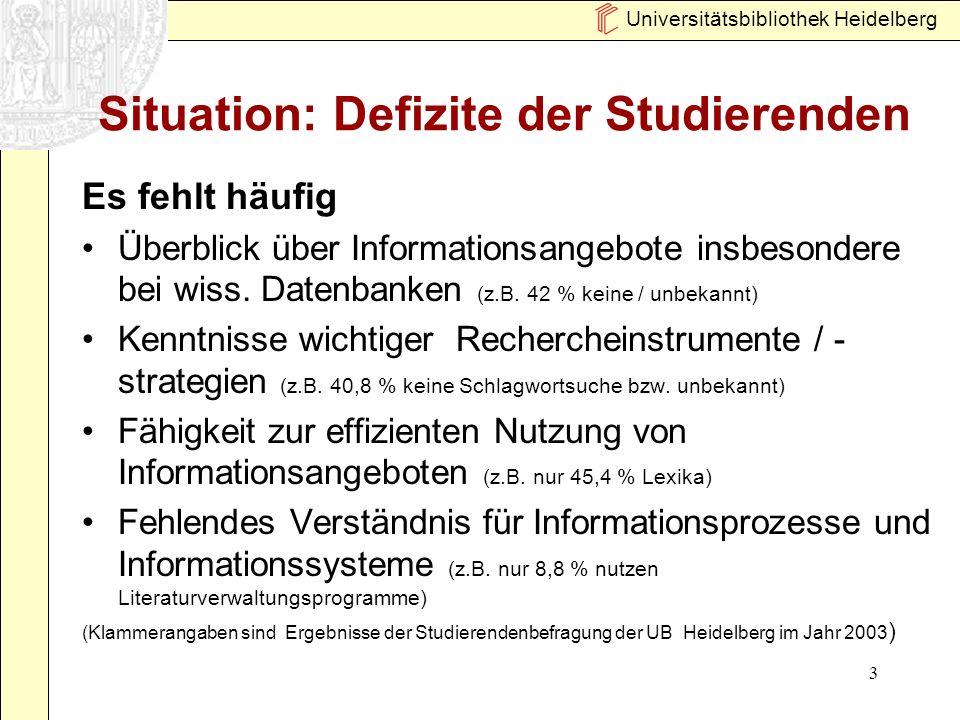 Situation: Defizite der Studierenden