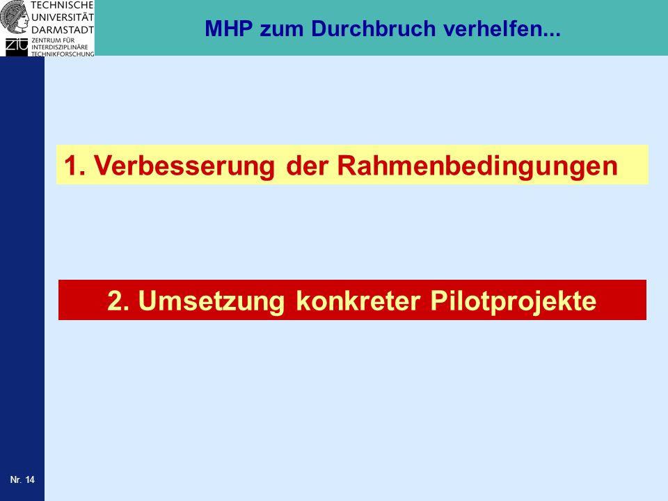 MHP zum Durchbruch verhelfen...