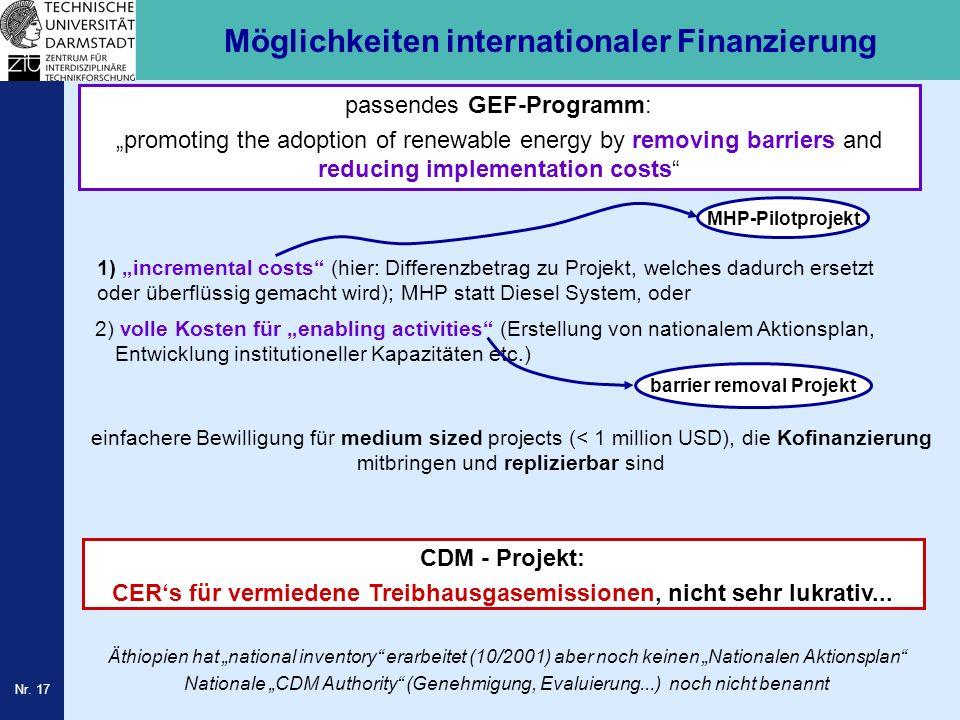 Möglichkeiten internationaler Finanzierung