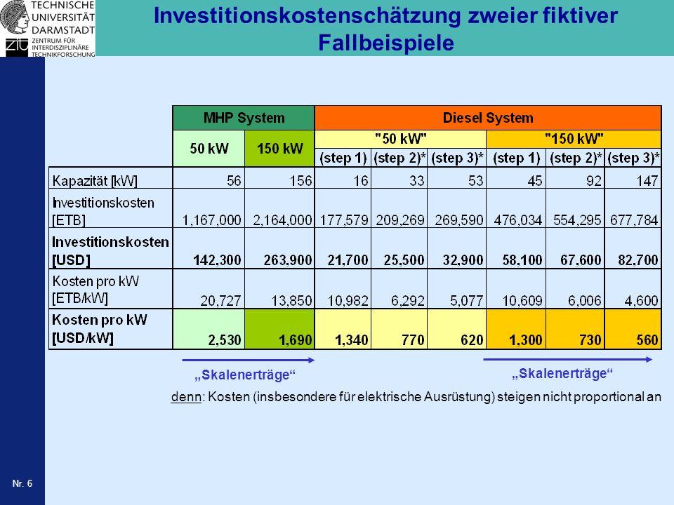 Investitionskostenschätzung zweier fiktiver Fallbeispiele