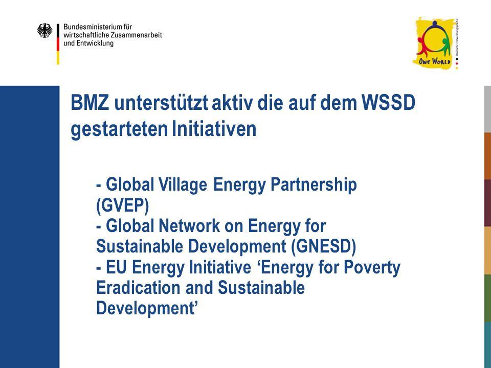 BMZ unterstützt aktiv die auf dem WSSD gestarteten Initiativen