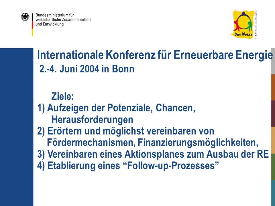 Internationale Konferenz für Erneuerbare Energie