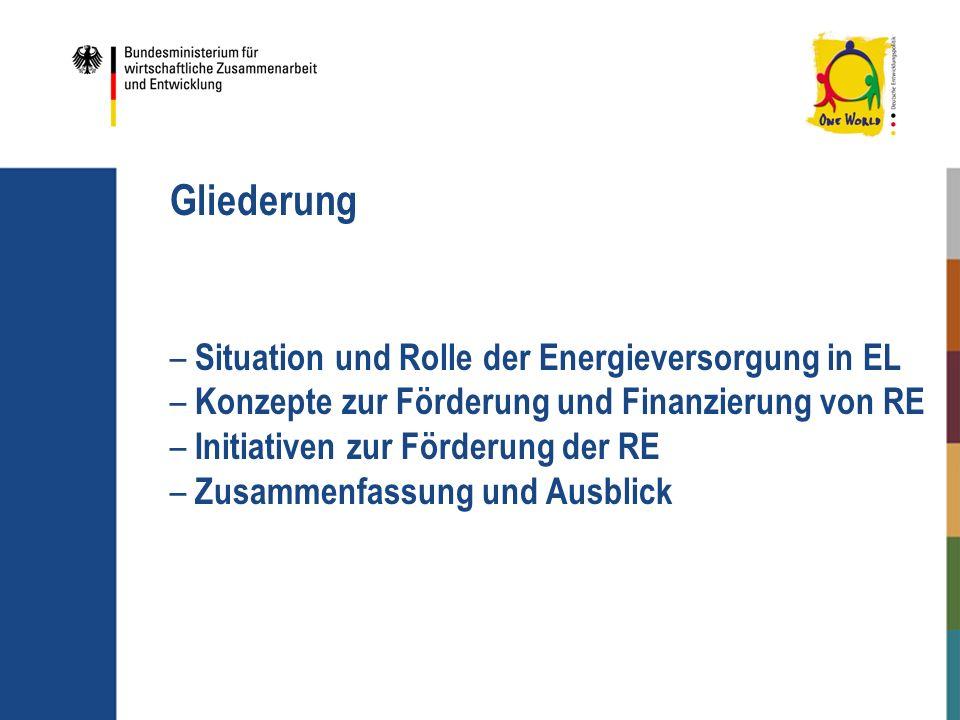 Gliederung Situation und Rolle der Energieversorgung in EL