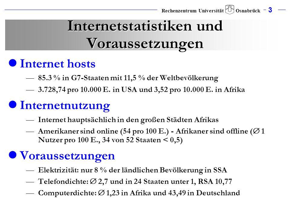 Internetstatistiken und Voraussetzungen